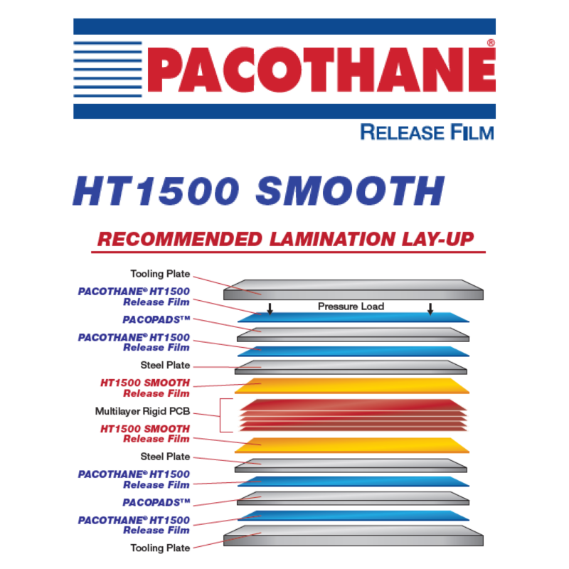 ht1500smooth