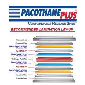 pacothaneplus